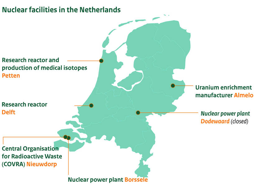 Nucleair facilities in the Netherlands